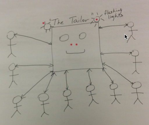 anthropomorphic visualizations of AI in education